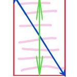 リストカット痕を消す方法5選!【治療方法など】